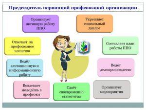 Prezentatsiya-Microsoft-PowerPoint-kopiya-1-768x576